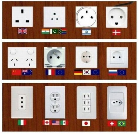 cool electrical outlets electrical outlets of the world pic randommization