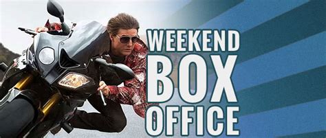 Weekend Pics Nation 4 by Weekend Box Office Mission Impossible Rogue Nation