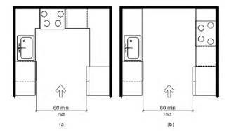 Height besides ada bathroom vanity dimensions on ada kitchen floor