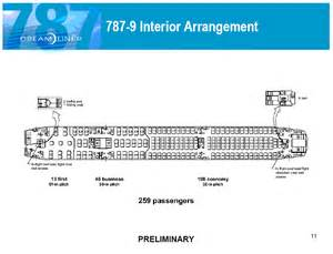 Boeing 787 Floor Plan by 787 9 First Flight Jetcareers