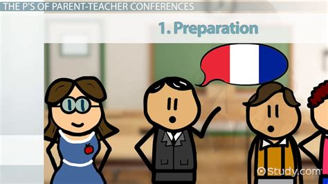 Performing Arts Resume Examples by Parent Teacher Conferences Tips For Teachers Video