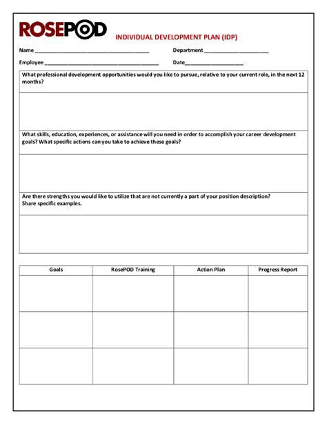 curriculum development template fantastic learning plan template pictures