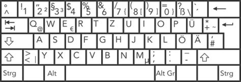 german keyboard layout download windows if you build fences starting from the wall of a house with