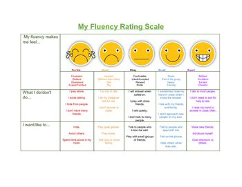 when to use product rating scales for book reports fluency feelings rating scale tpt