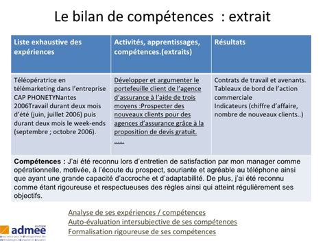 visuel exemple de devis bilan de competences
