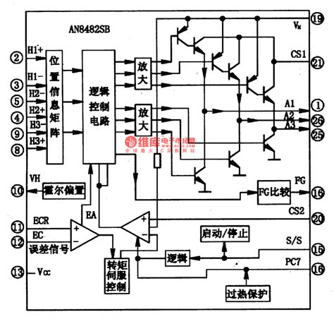 integrator circuit phase an8482sb the integrated circuit of the 3 phase spindle motor driver lifier circuit