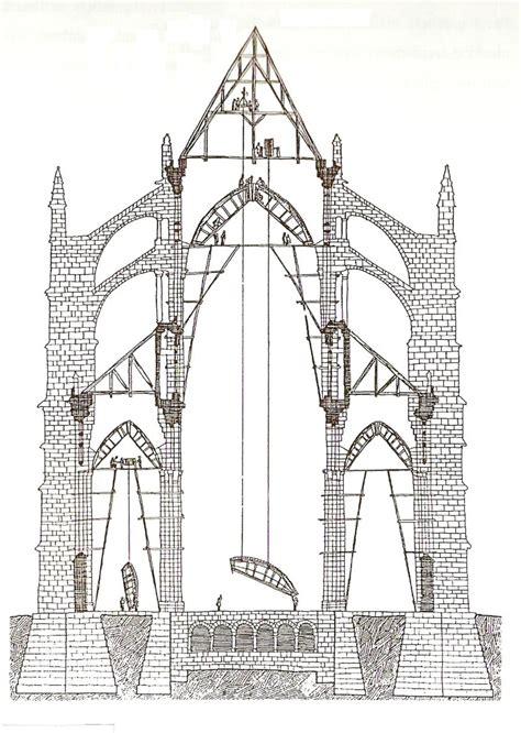 cathedral roofdrawing gothic cathedral diagram images