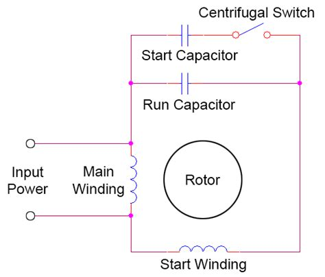 capacitor start run motor wiring diagram tech electrical india single phase induction motor and its application