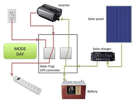 solar cell wiring diagram solar get free image about