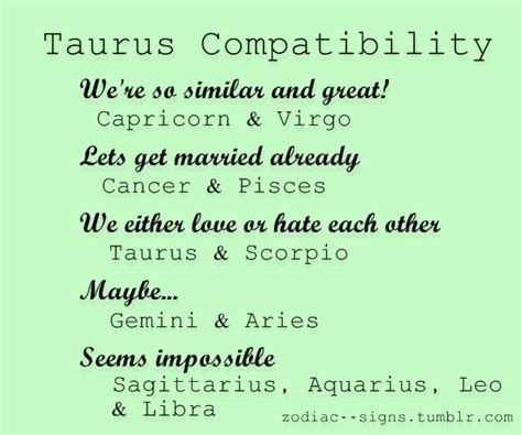 within the zodiac taurus compatibility
