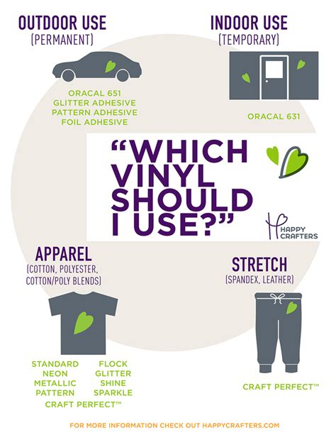 Which Adhesive Vinyl For Mugs - learn which vinyl you should use on shirts cars windows