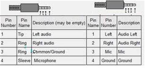 Promo Spliter Audio Hp Mic Splitter Mikrofon 4 Pole 3 5mm In asus x75vb ty006v gniazdo combo w laptopie i