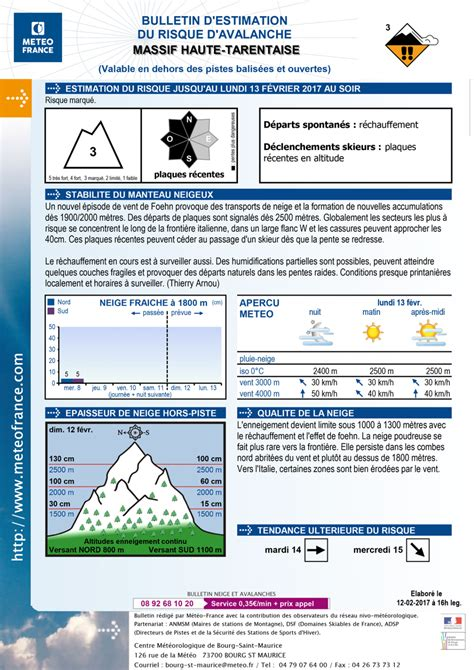 Mat Bulletin To Interpret Your Score by Lessons From The Tignes Avalanche Hat