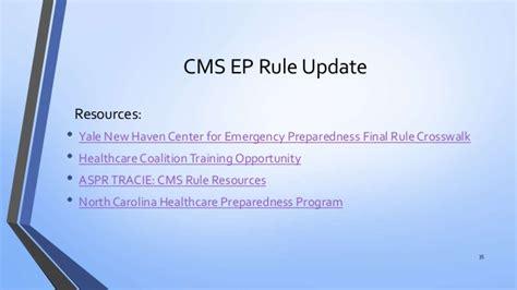 Navigating The New Emergency Preparedness Rules For Home Health Hos Cms Emergency Preparedness Communication Plan Template