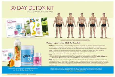 Turner 30 Day Detox by 30 Day Detox Kit Balancediet