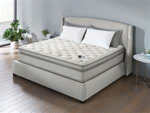 Sleep Number Bed Prices And Reviews Sleep Number
