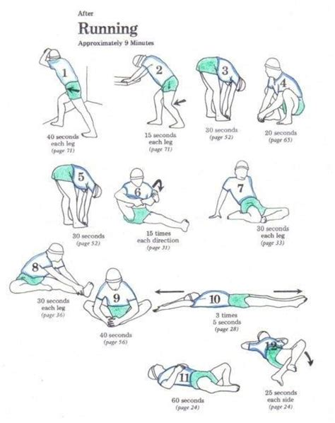 After Run Stretches Couch To 5k Pinterest