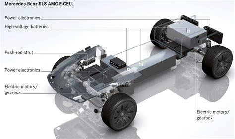 mercedes sls amg e cell chassis diagram eurocar news