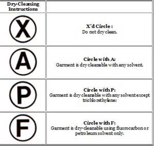 cleaning meaning laundry cheat sheet decoding care symbols derks menswear