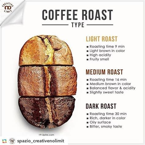 what is light roast coffee 6750 best images about all things coffee on pinterest