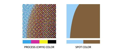 spot colors converting your artwork to spot colors