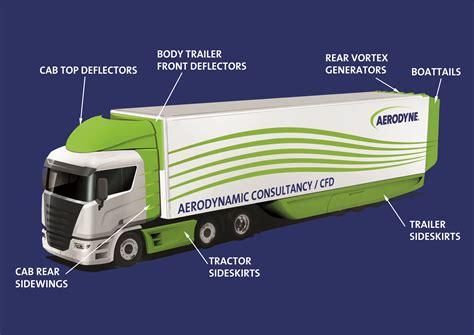 truck aerodynamics aerodyne