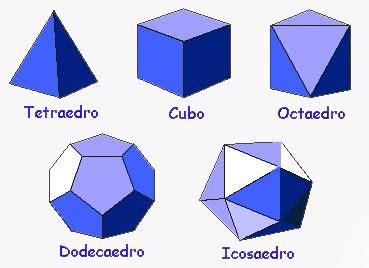 figuras geometricas del espacio poliedros y sus diagonales geogebra