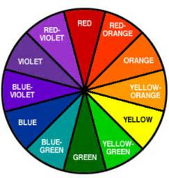how to make a basic color wheel and primary lesson homeschool creative chaos