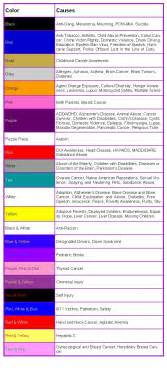 cancer ribbon color meaning 7 best images of printable cancer awareness color chart