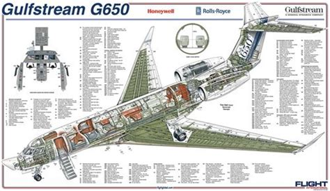 high resolution cutaways cross sections of airplanes