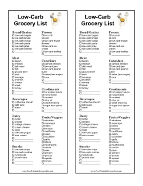 printable low carb grocery list printable low carb grocery list