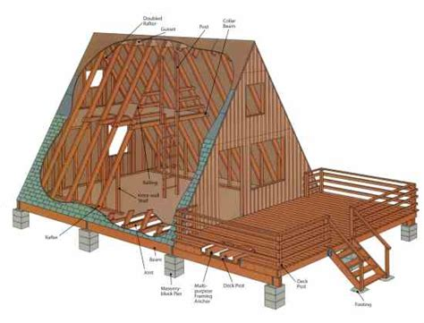 low cost cabin plans how to build an a frame diy mother earth news