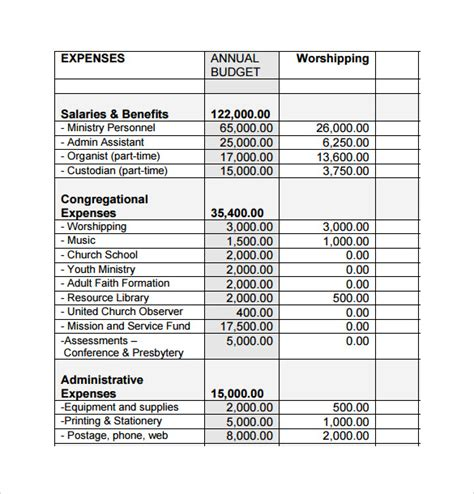 annual budget template sle chruch budget templates 12 free documents in