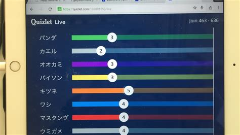 game design quizlet quizlet live japanese students having fun learning