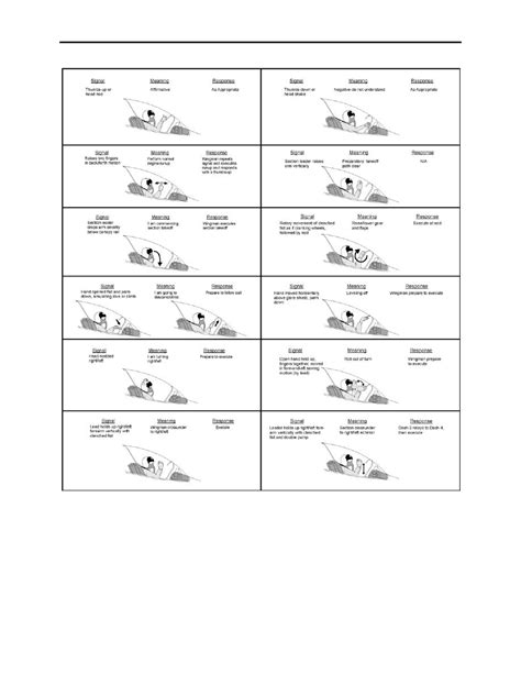 section formation figure 5 1 hand signals 1
