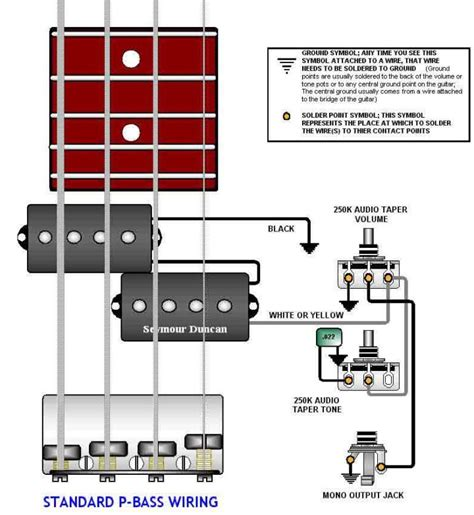 schecter guitar wiring diagram schecter free engine