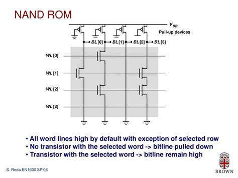 mos capacitor problems and solutions mos capacitor pdf 28 images mos capacitor nptel pdf 28 images integrated circuit capacitor