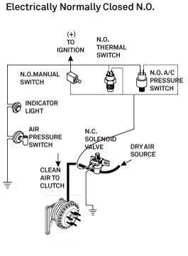 cummins n14 fan clutch solenoid another wr put a new fan air valve fan hub solenoid