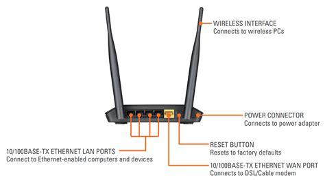 Murah D Link Dir 605l Wireless Router 300mbps Dir605l harga jual d link dir 605l wireless n300 cloud router