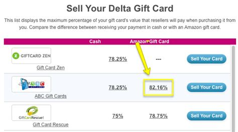 Can You Buy Gift Card With Credit Card - should you buy delta miles or airline gift card to trigger the credit miles for family