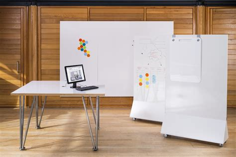 white board desk logovisual solutions processes tools resources