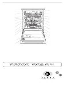 Kitchenaid Dishwasher Manual Page 5 Of Kitchenaid Dishwasher Kuds01dl User Guide