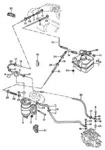 vw routan engine coolant vw free engine image for user manual