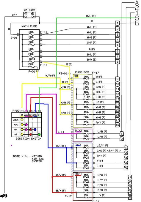 painless wiring harness diagram for a 5 switch panel