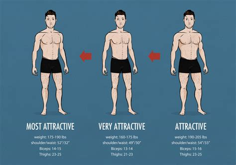 idea l get a swimmer s body do you have the perfect male body