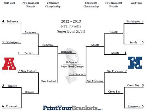 printable nfl playoff schedule bracket 2013 nfl playoff bracket nfl football results