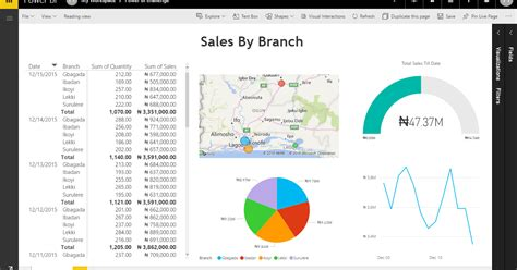 power bi for the busy professional books data analysis and business intelligence using