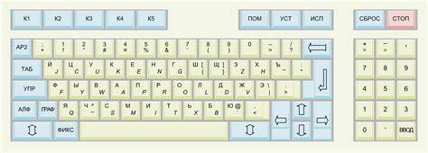 keyboard layout phonetic keyboard layout