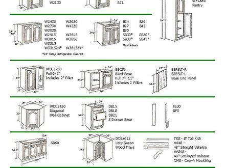 helpful kitchen cabinet dimensions standard for daily use kitchen island dimensions kitchen cabinets kitchen 187 ideas