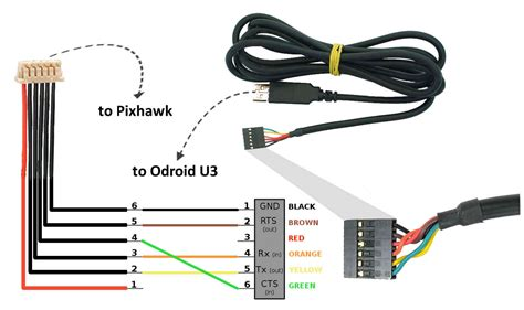 ftdi serial adapter wiring diagram